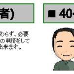 【介護保険】介護保険を使おう ~申請編~